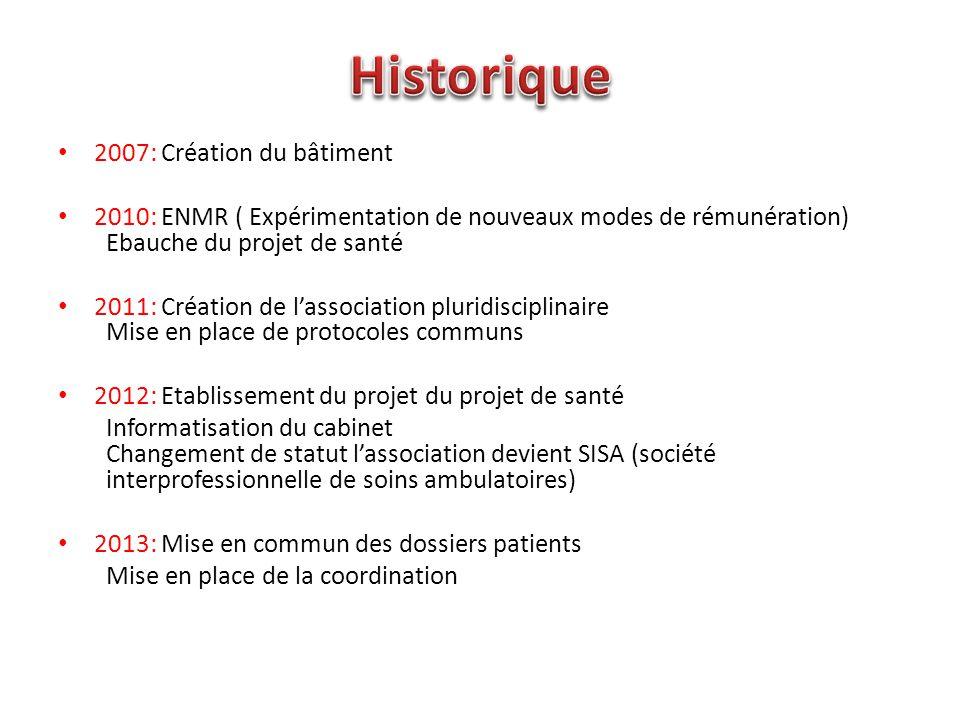 Historique 2007: Création du bâtiment