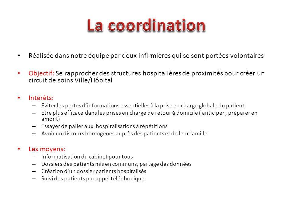 La coordination Réalisée dans notre équipe par deux infirmières qui se sont portées volontaires.