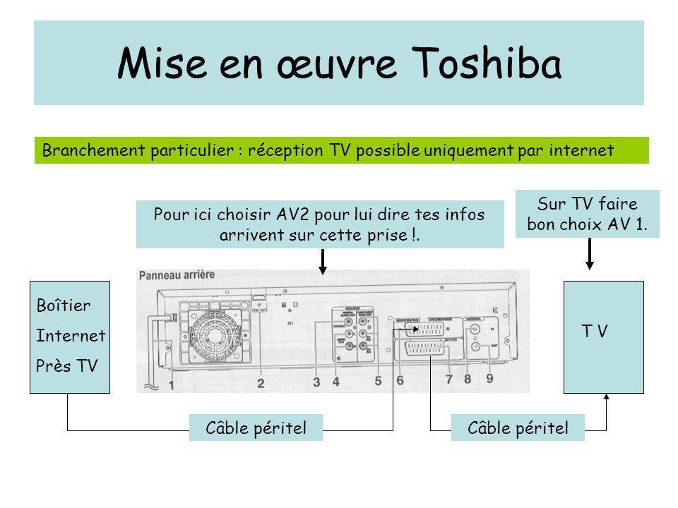 Sur TV faire bon choix AV 1.