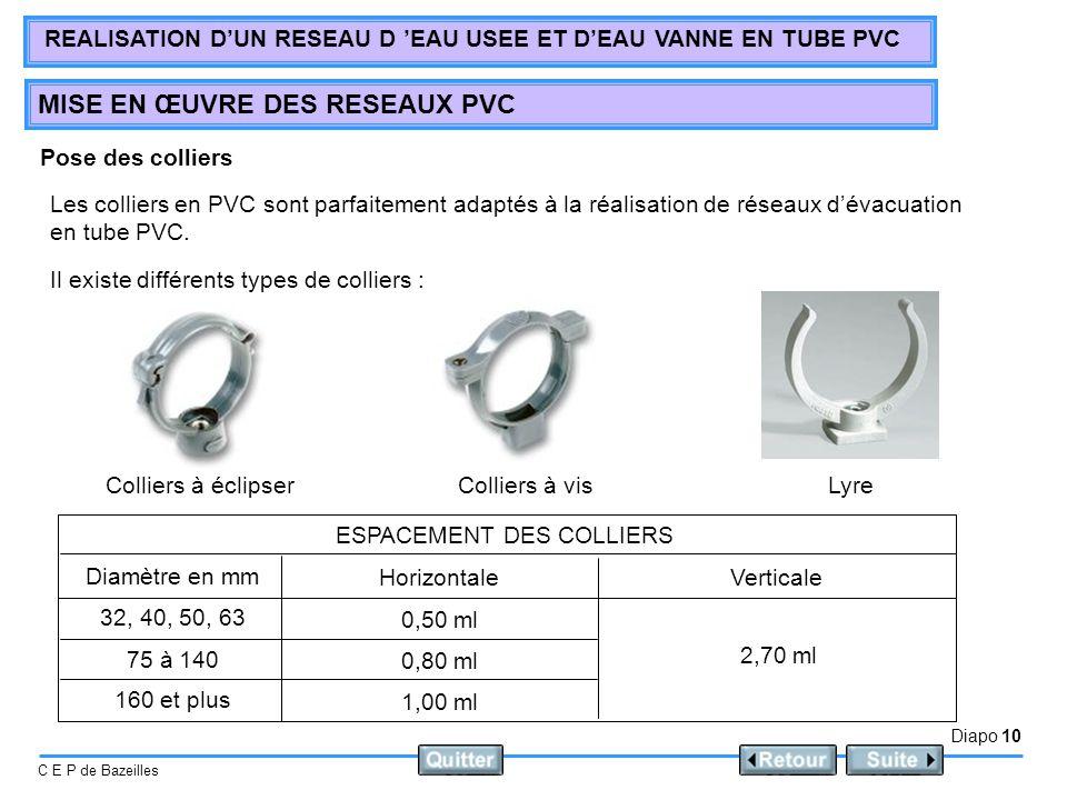 Pose des colliers Les colliers en PVC sont parfaitement adaptés à la réalisation de réseaux d'évacuation en tube PVC.