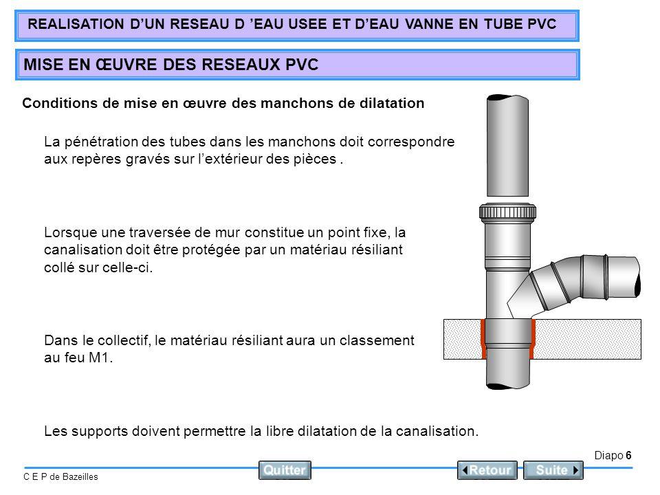 Conditions de mise en œuvre des manchons de dilatation