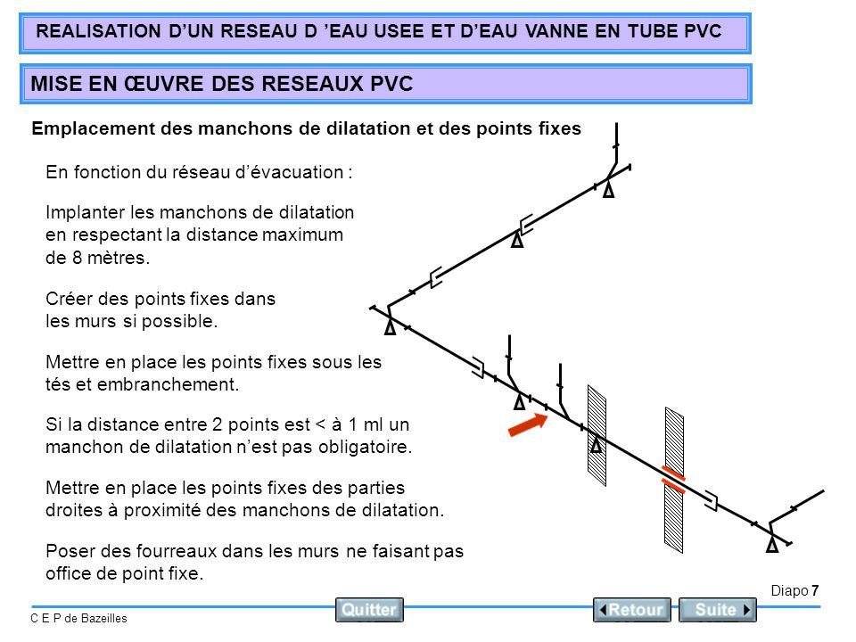 Emplacement des manchons de dilatation et des points fixes
