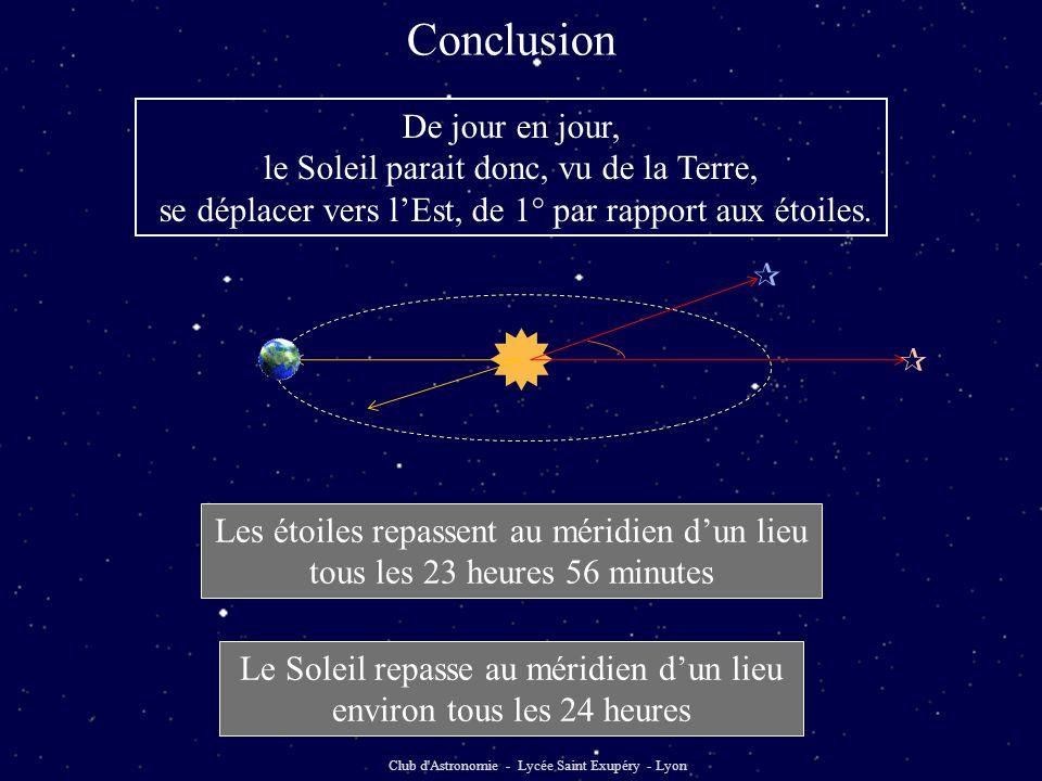  Conclusion De jour en jour, le Soleil parait donc, vu de la Terre,