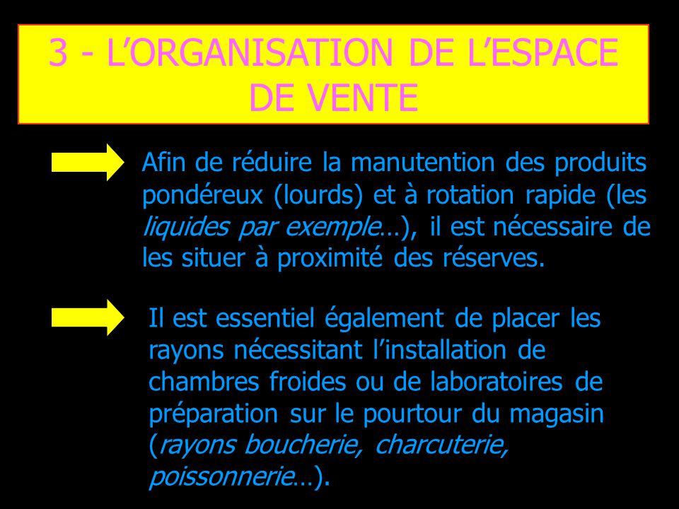 3 - L'ORGANISATION DE L'ESPACE DE VENTE