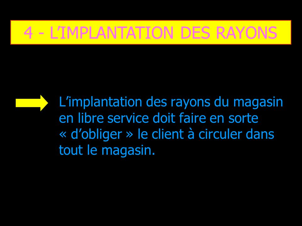 4 - L'IMPLANTATION DES RAYONS