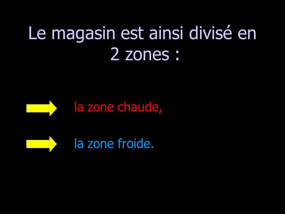 Le magasin est ainsi divisé en 2 zones :