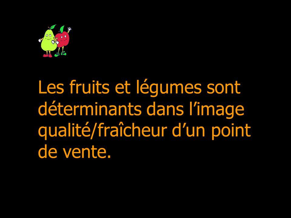 Les fruits et légumes sont déterminants dans l'image qualité/fraîcheur d'un point de vente.