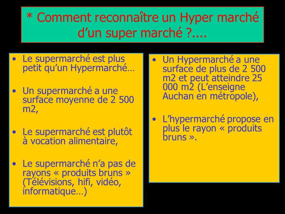 * Comment reconnaître un Hyper marché d'un super marché ....