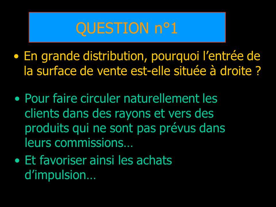 QUESTION n°1 En grande distribution, pourquoi l'entrée de la surface de vente est-elle située à droite
