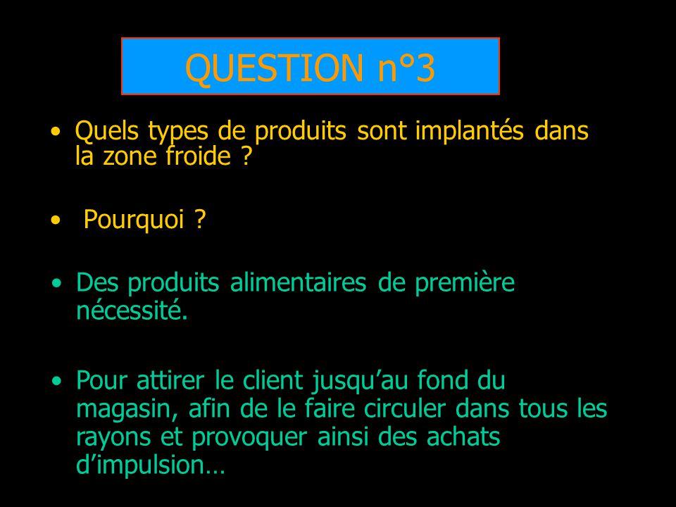 QUESTION n°3 Quels types de produits sont implantés dans la zone froide Pourquoi Des produits alimentaires de première nécessité.