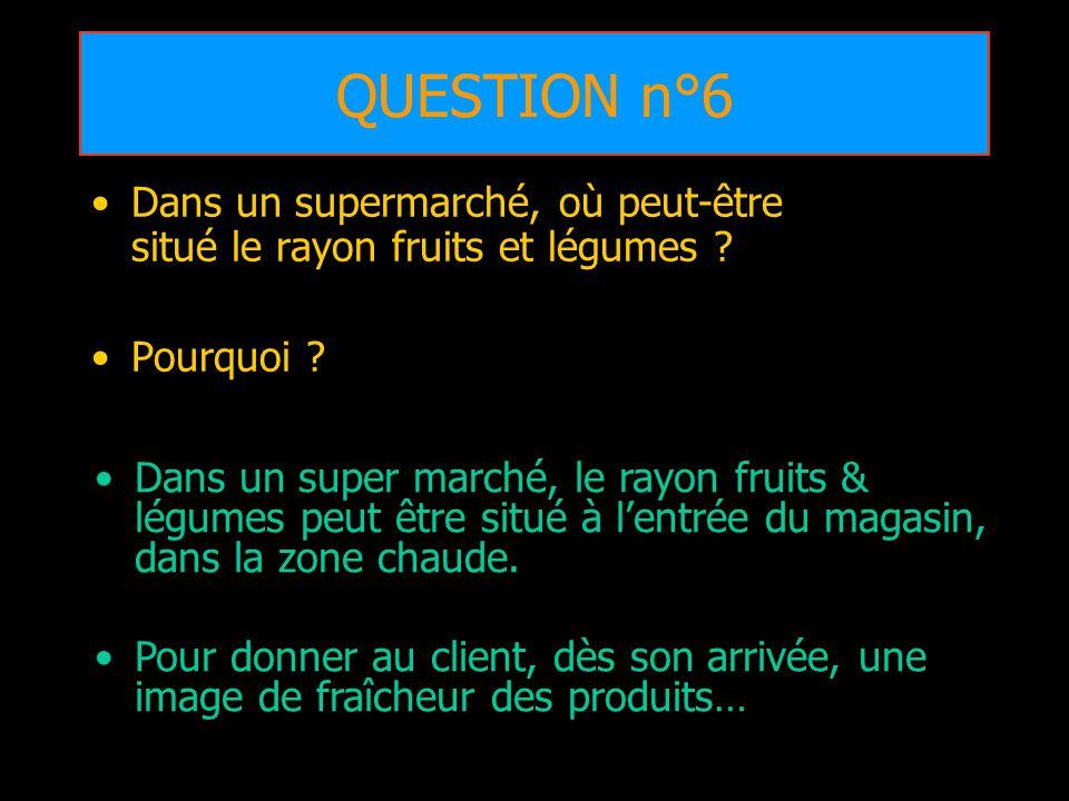 QUESTION n°6 Dans un supermarché, où peut-être situé le rayon fruits et légumes Pourquoi