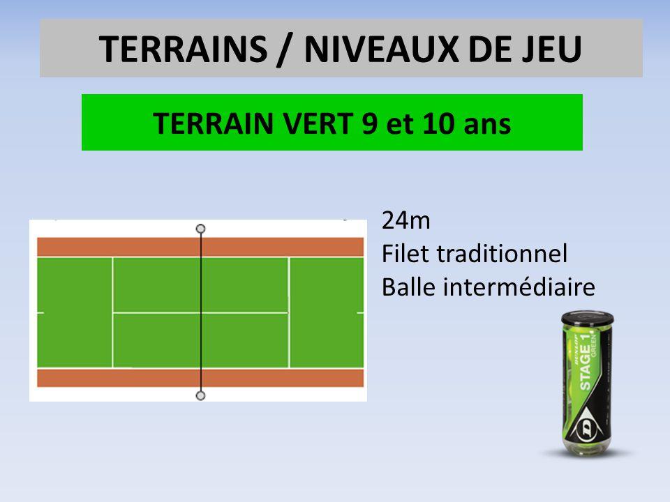 TERRAINS / NIVEAUX DE JEU