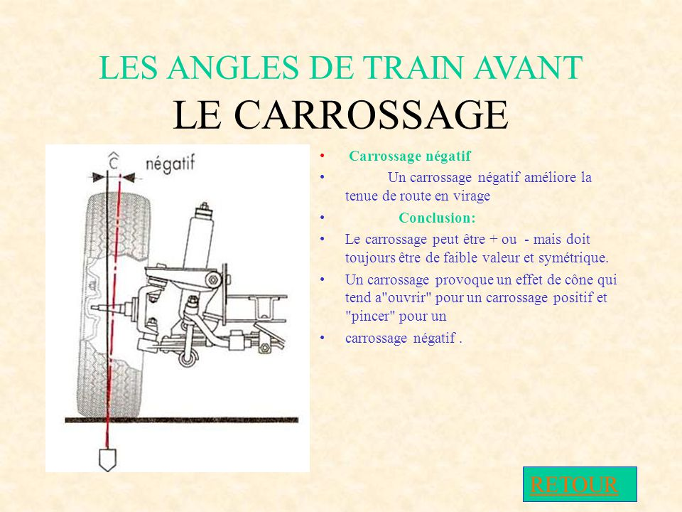 LES ANGLES DE TRAIN AVANT LE CARROSSAGE