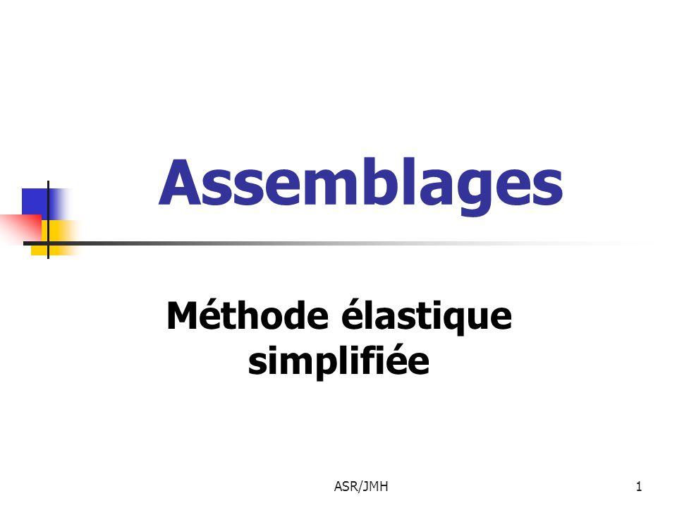 Méthode élastique simplifiée