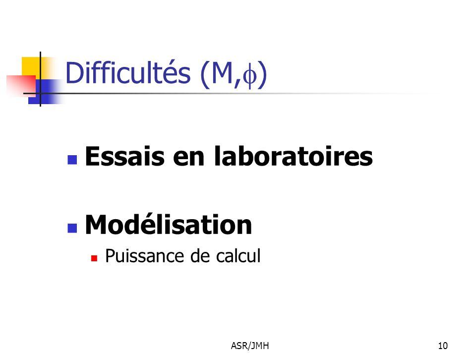 Difficultés (M,f) Essais en laboratoires Modélisation