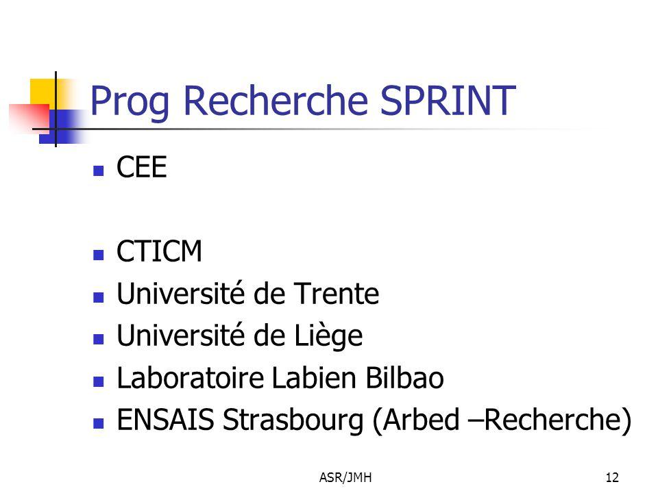 Prog Recherche SPRINT CEE CTICM Université de Trente