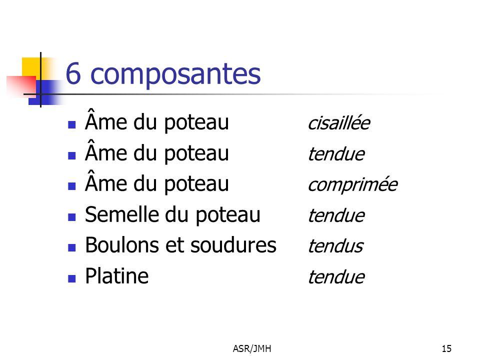 6 composantes Âme du poteau cisaillée Âme du poteau tendue