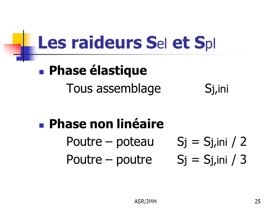 Les raideurs Sel et Spl Phase élastique Tous assemblage Sj,ini