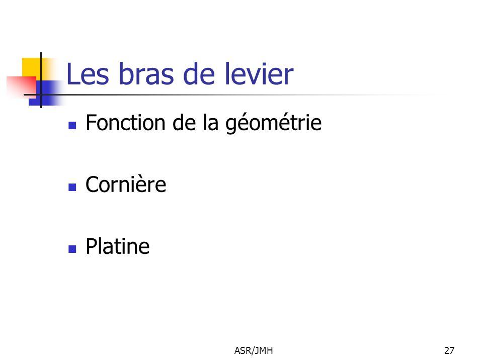 Les bras de levier Fonction de la géométrie Cornière Platine ASR/JMH
