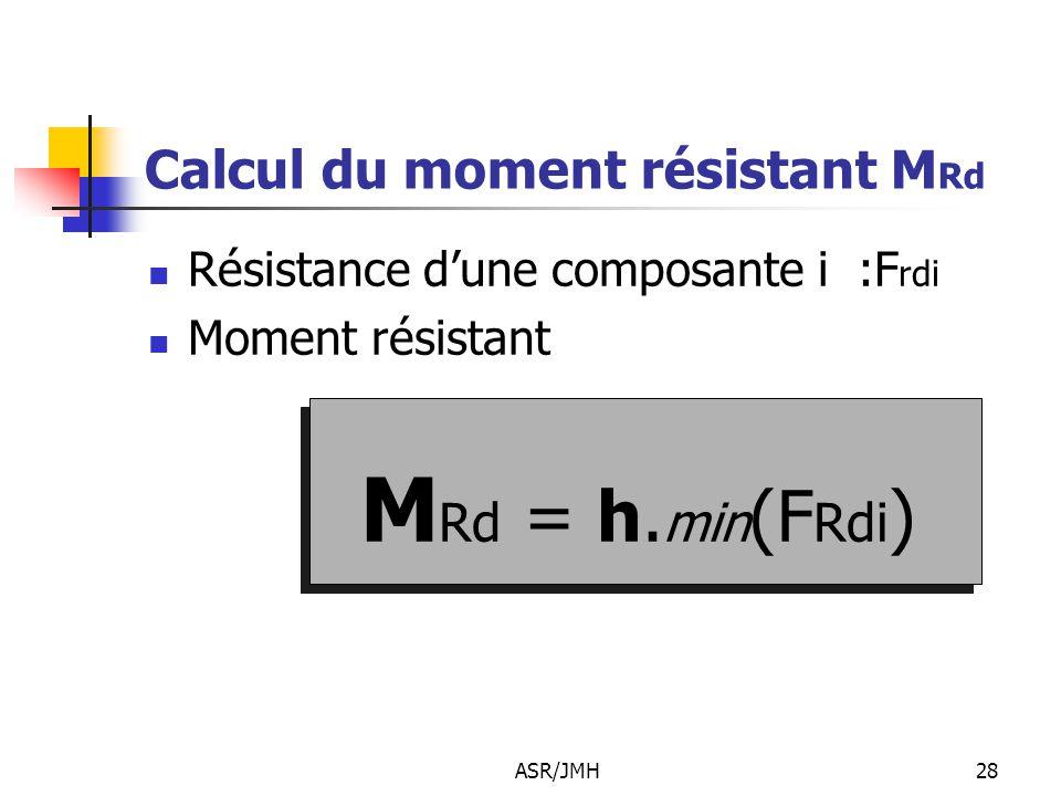 Calcul du moment résistant MRd