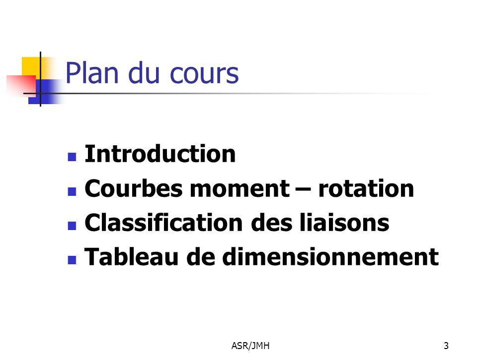 Plan du cours Introduction Courbes moment – rotation