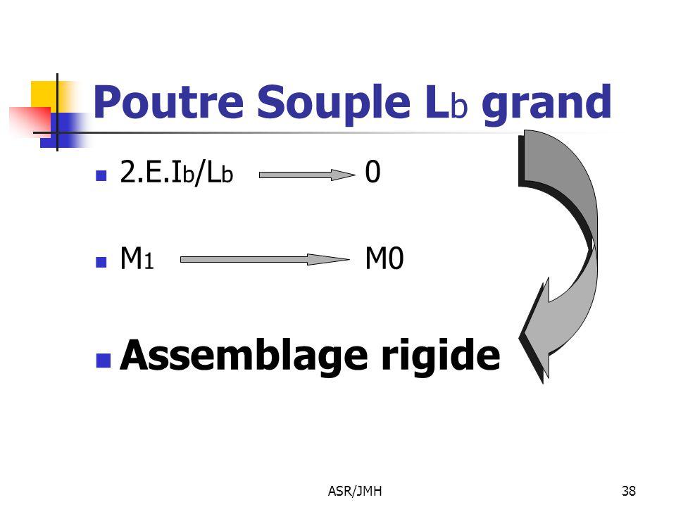 Poutre Souple Lb grand 2.E.Ib/Lb 0 M1 M0 Assemblage rigide ASR/JMH
