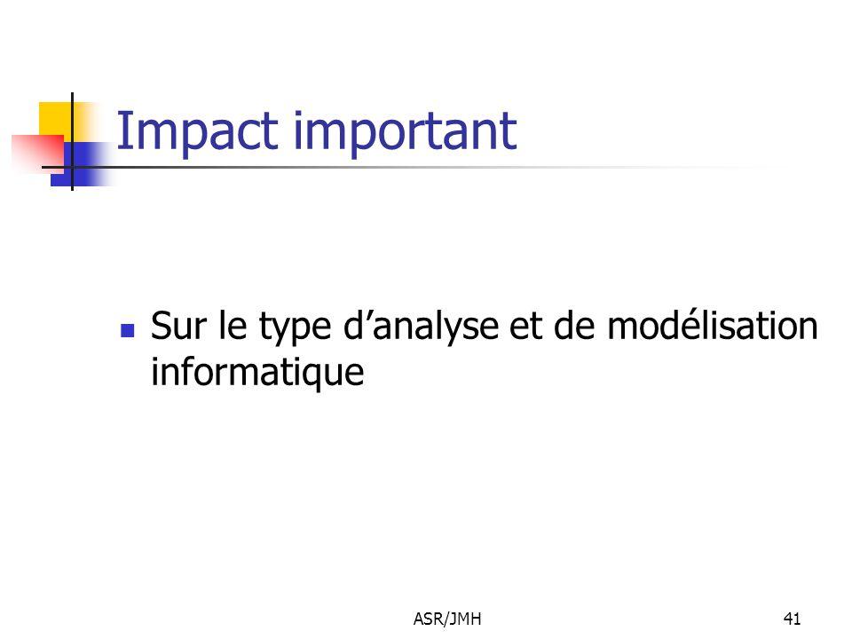 Impact important Sur le type d'analyse et de modélisation informatique