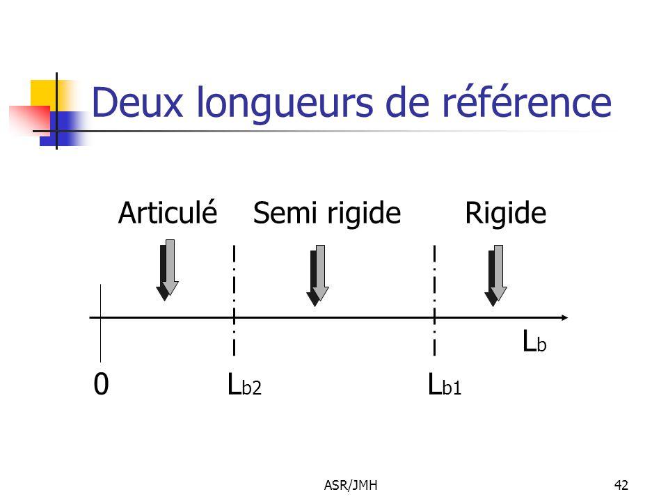 Deux longueurs de référence