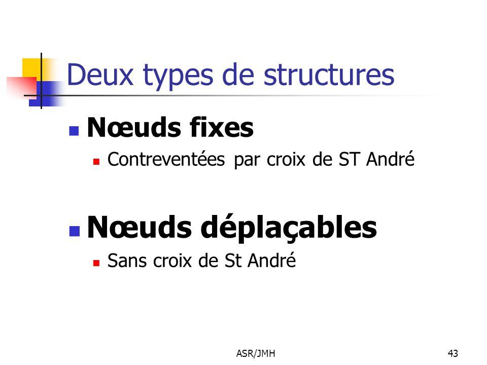 Deux types de structures
