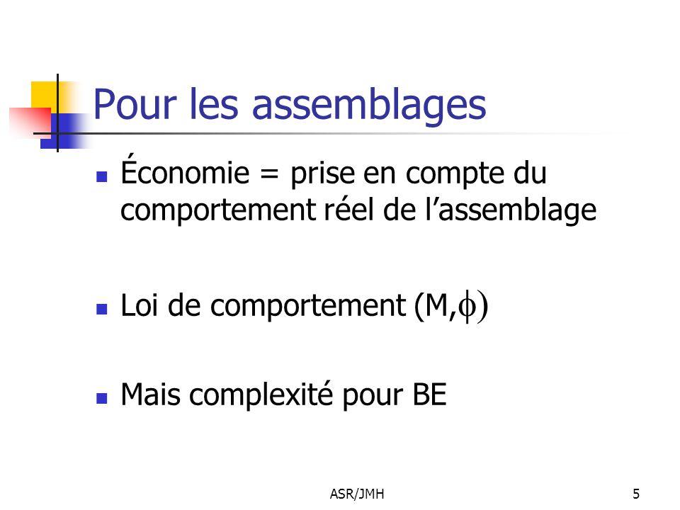 Pour les assemblages Économie = prise en compte du comportement réel de l'assemblage. Loi de comportement (M,f)