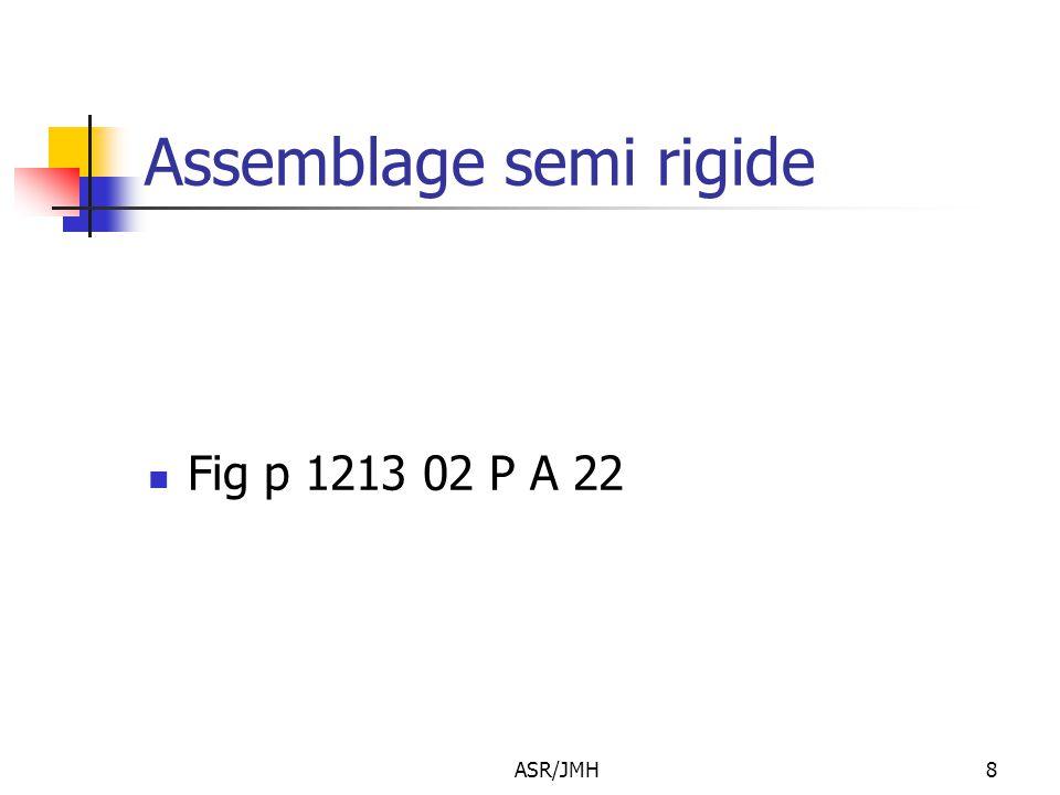 Assemblage semi rigide