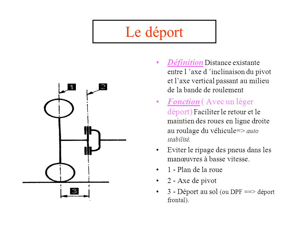 Les angles des trains roulants ppt video online t l charger - Distance en milles nautiques entre 2 ports ...