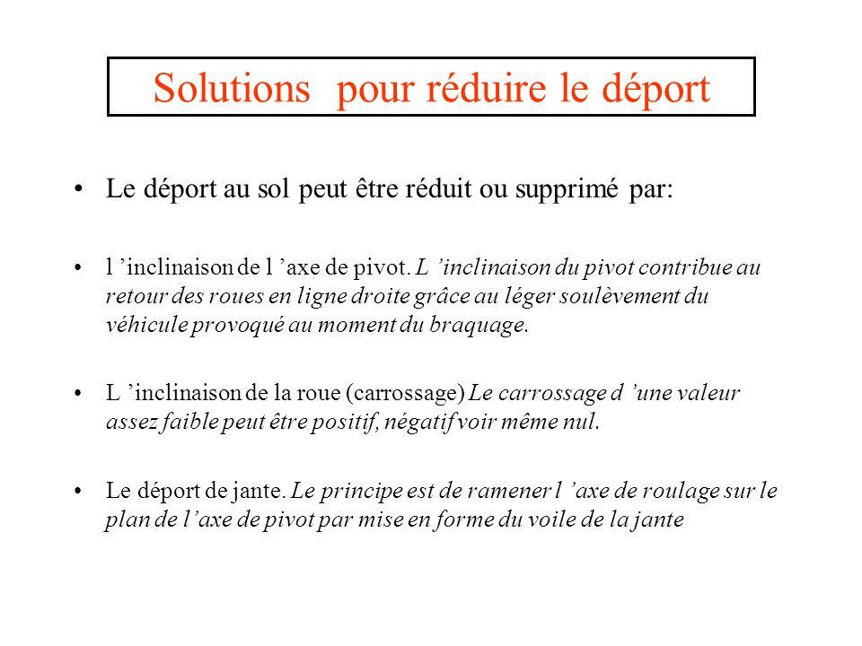 Solutions pour réduire le déport