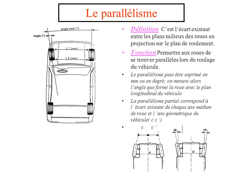 Les angles des trains roulants ppt video online t l charger for Les plans de lowe