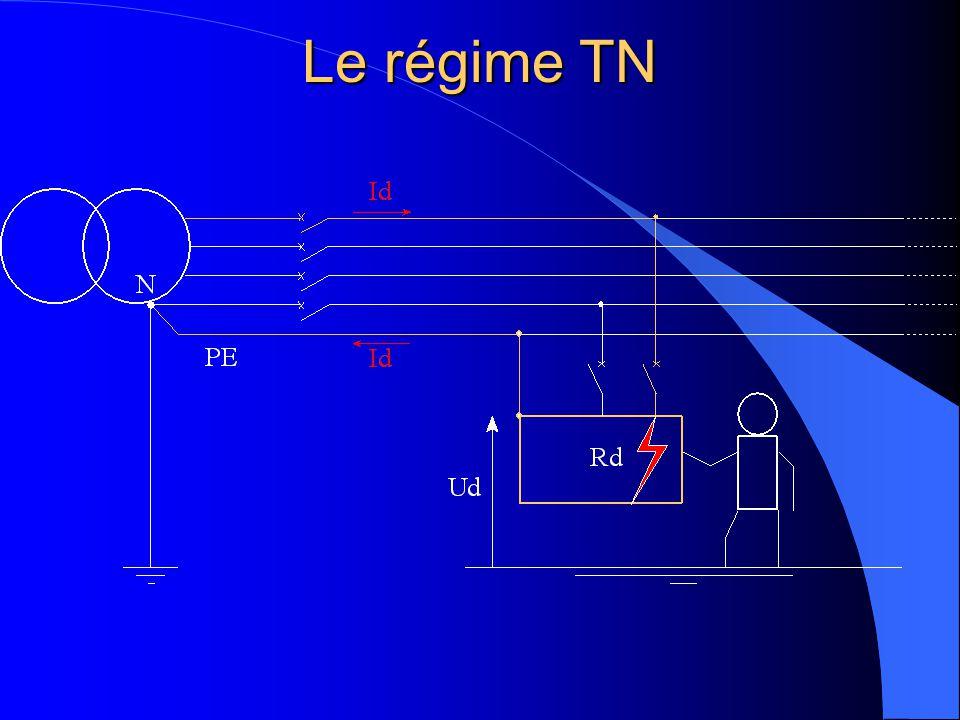 Le régime TN