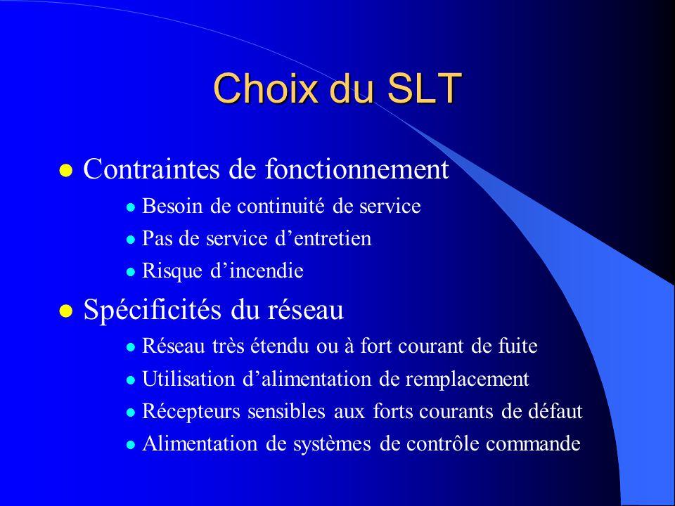 Choix du SLT Contraintes de fonctionnement Spécificités du réseau
