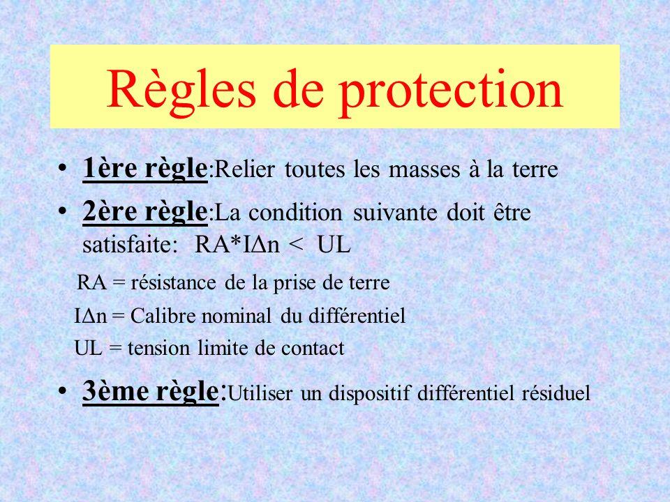 Règles de protection 1ère règle:Relier toutes les masses à la terre