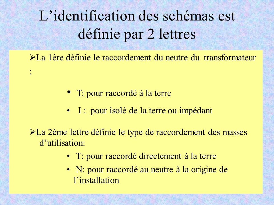 L'identification des schémas est définie par 2 lettres