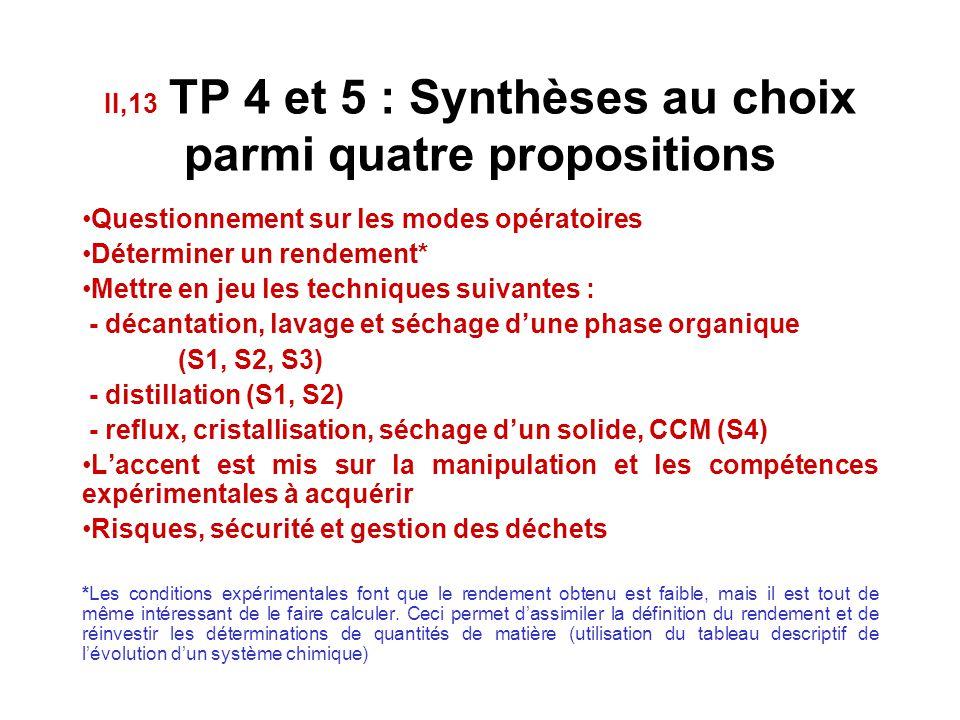 II,13 TP 4 et 5 : Synthèses au choix parmi quatre propositions