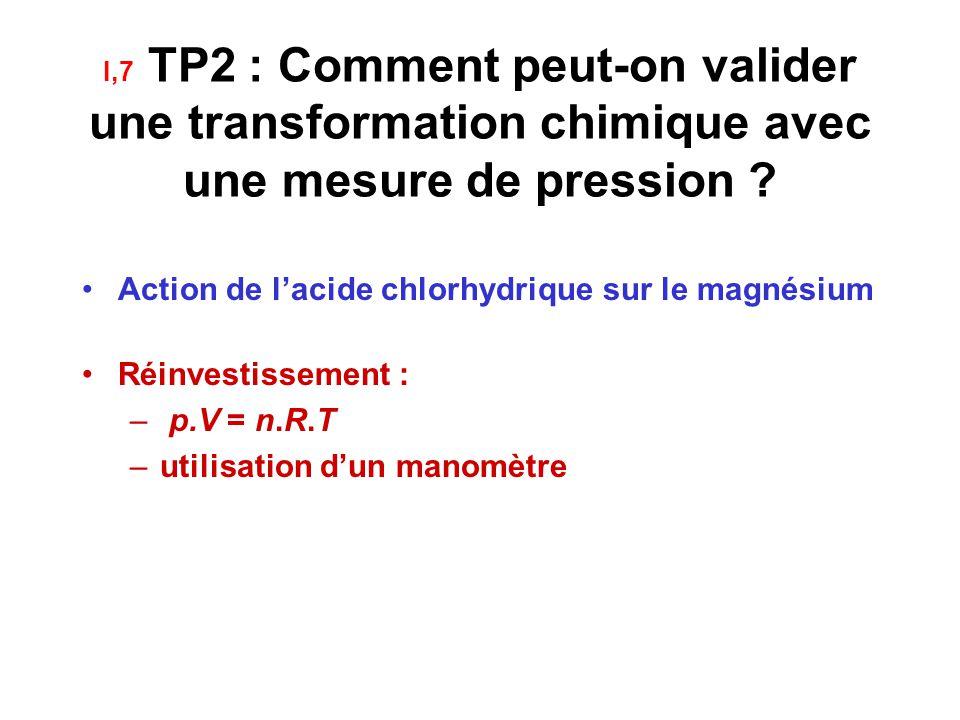 Action de l'acide chlorhydrique sur le magnésium Réinvestissement :