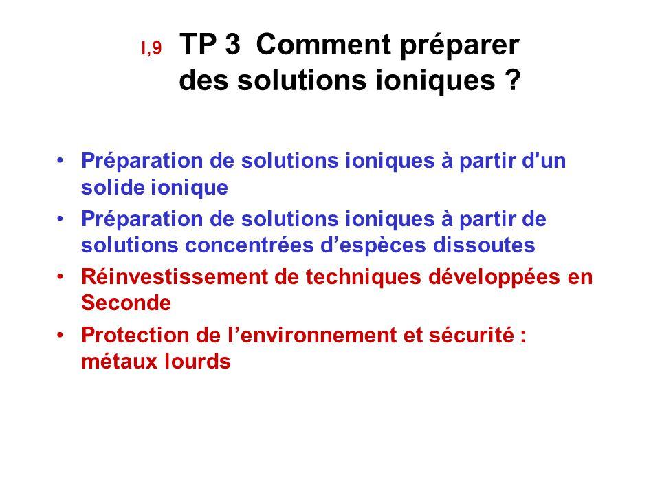I,9 TP 3 Comment préparer des solutions ioniques