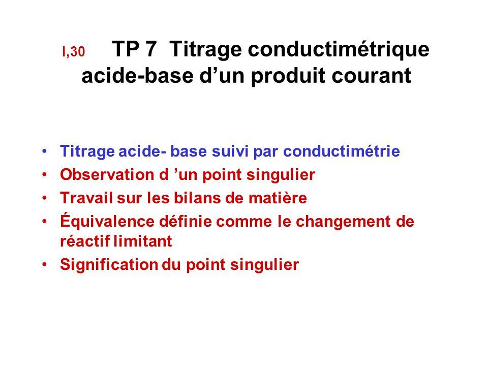 I,30 TP 7 Titrage conductimétrique acide-base d'un produit courant