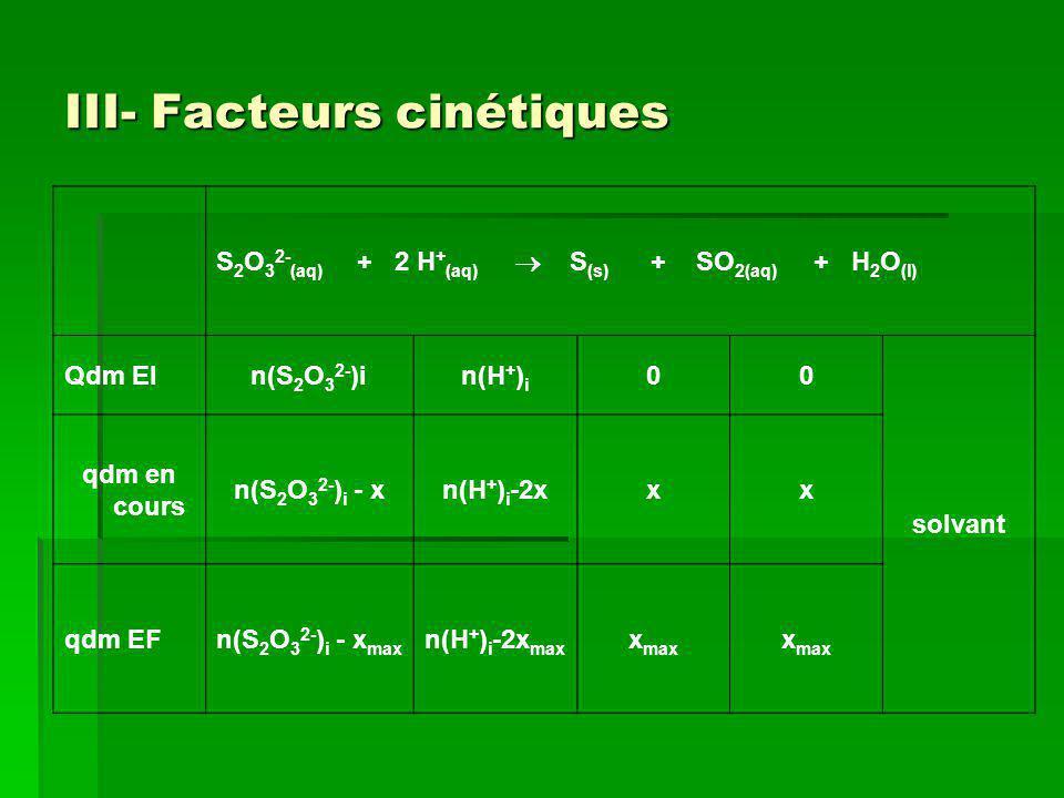 III- Facteurs cinétiques