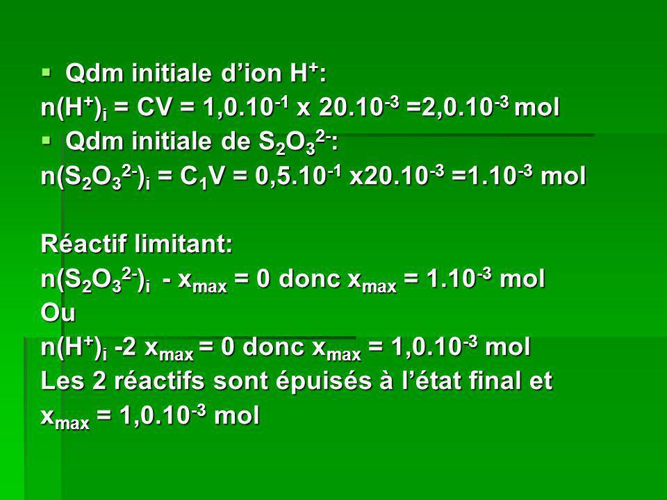Qdm initiale d'ion H+: n(H+)i = CV = 1,0.10-1 x 20.10-3 =2,0.10-3 mol. Qdm initiale de S2O32-: n(S2O32-)i = C1V = 0,5.10-1 x20.10-3 =1.10-3 mol.