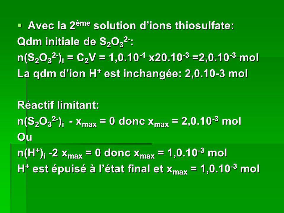 Avec la 2ème solution d'ions thiosulfate: