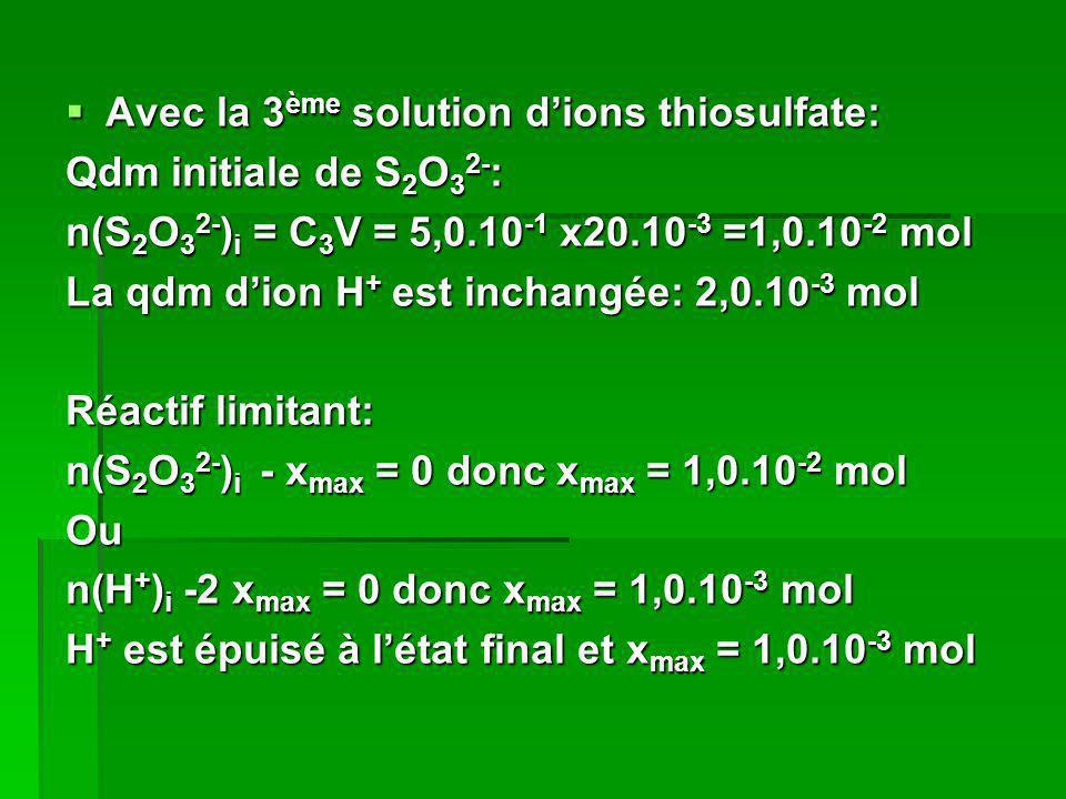 Avec la 3ème solution d'ions thiosulfate: