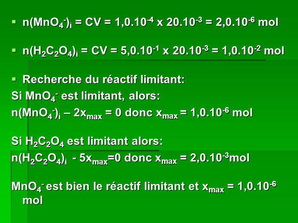n(MnO4-)i = CV = 1,0.10-4 x 20.10-3 = 2,0.10-6 mol