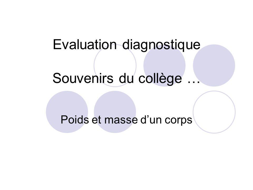 Evaluation diagnostique Souvenirs du collège …