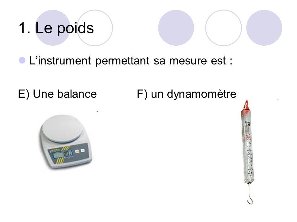 1. Le poids L'instrument permettant sa mesure est :