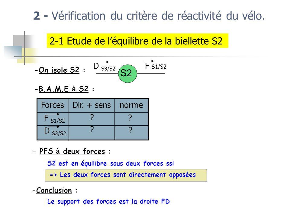 2 - Vérification du critère de réactivité du vélo.